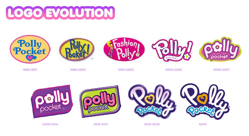 Logo Polly Pocket histoire